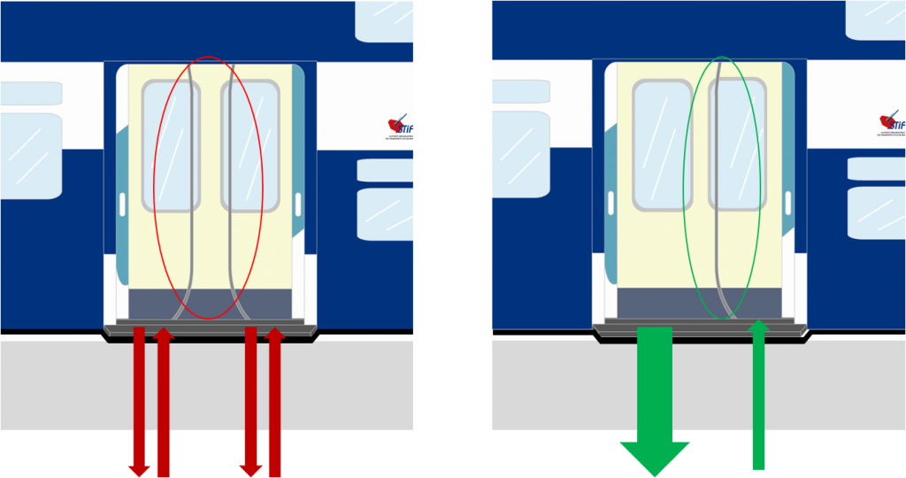 Schéma fluidifier le flux v2