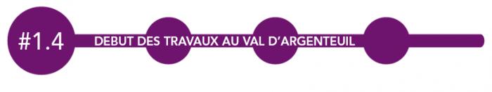 Début des travaux au Val d'Argenteuil